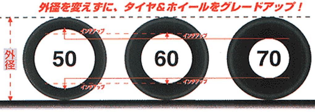 tire-wheel-fig07